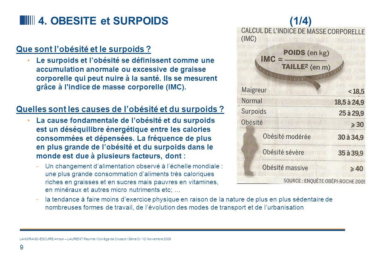 4. OBESITE et SURPOIDS (2/4)