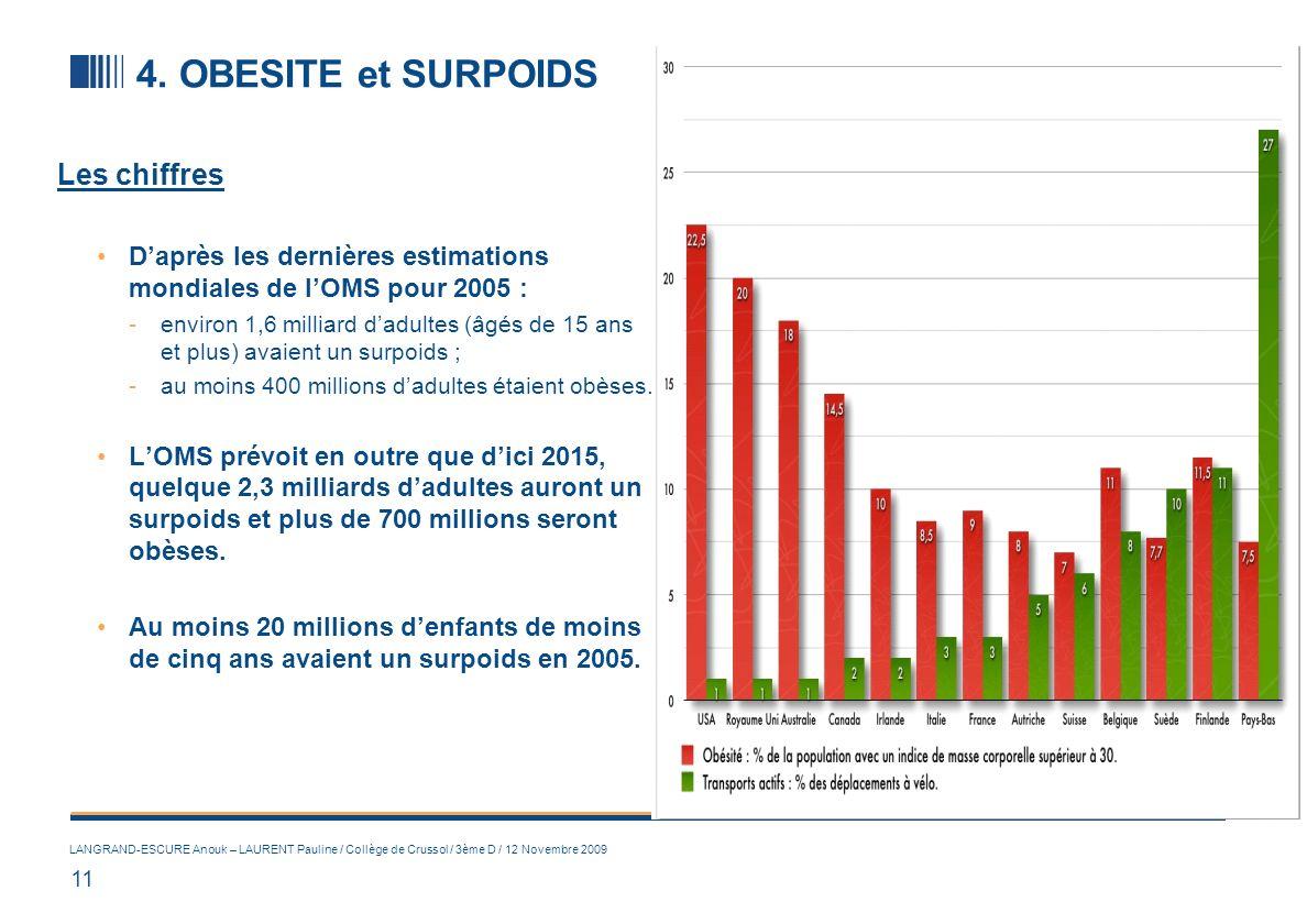 4. OBESITE et SURPOIDS (4/4)
