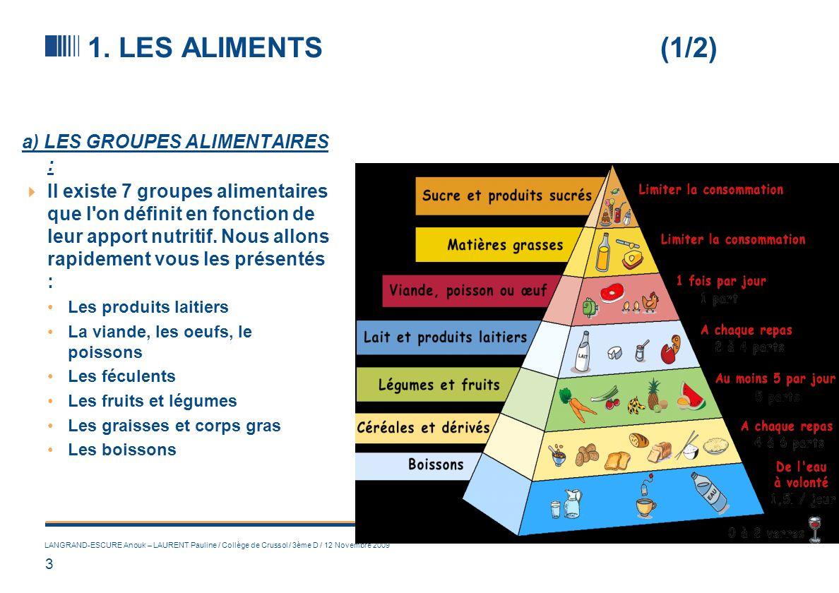 1. LES ALIMENTS (2/2) b) LA BASE D'UNE ALIMENTATION EQUILIBREE :