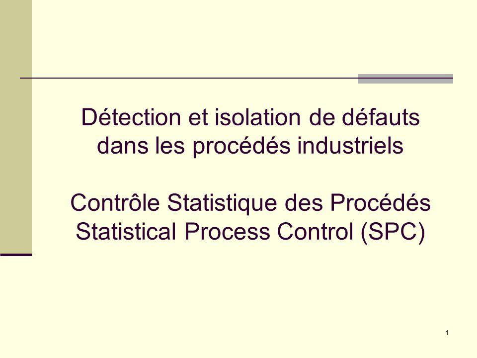 Détection et isolation de défauts dans les procédés industriels Contrôle Statistique des Procédés Statistical Process Control (SPC)