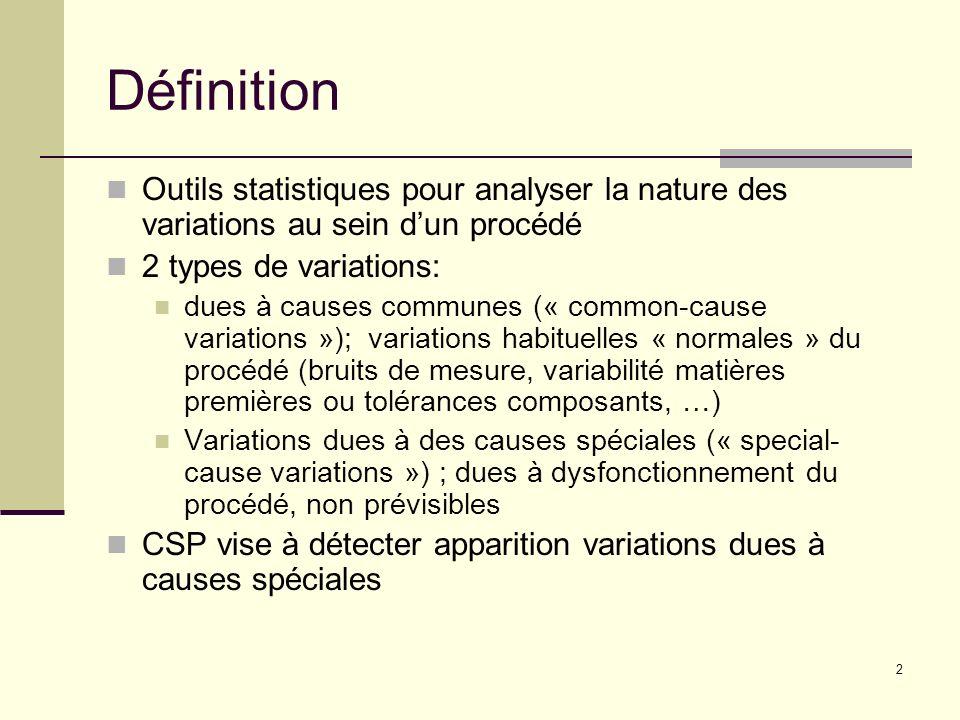 Définition Outils statistiques pour analyser la nature des variations au sein d'un procédé. 2 types de variations: