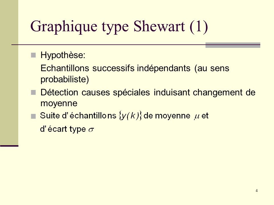 Graphique type Shewart (1)