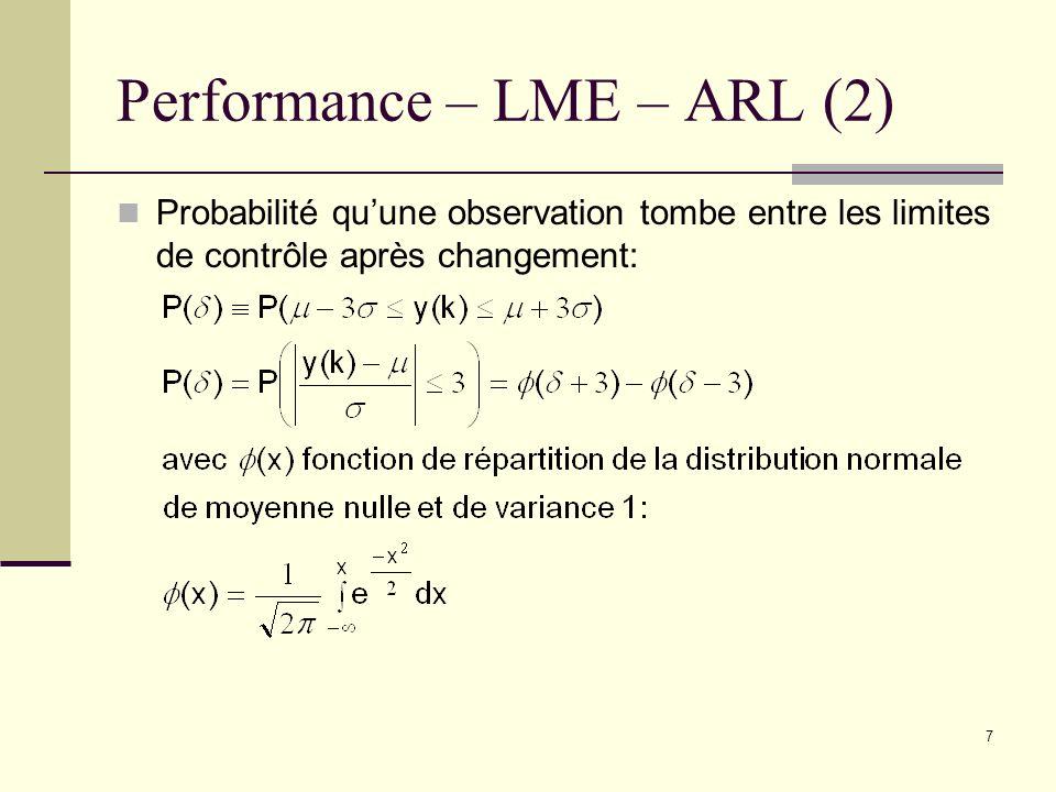 Performance – LME – ARL (2)
