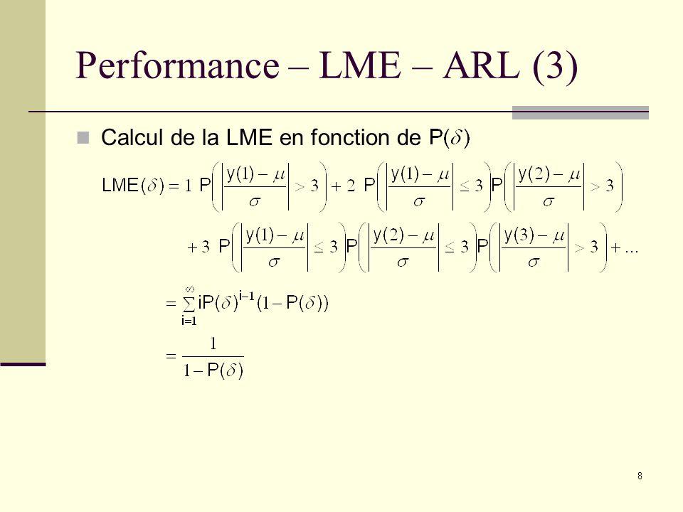 Performance – LME – ARL (3)