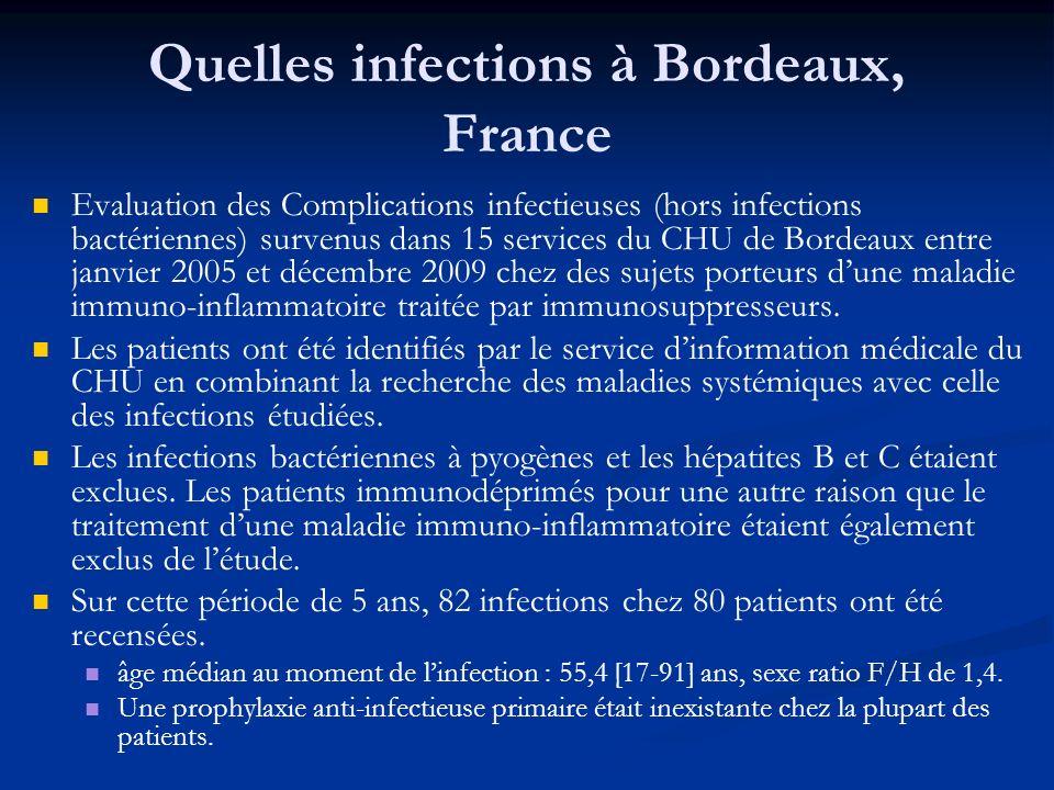 Quelles infections à Bordeaux, France