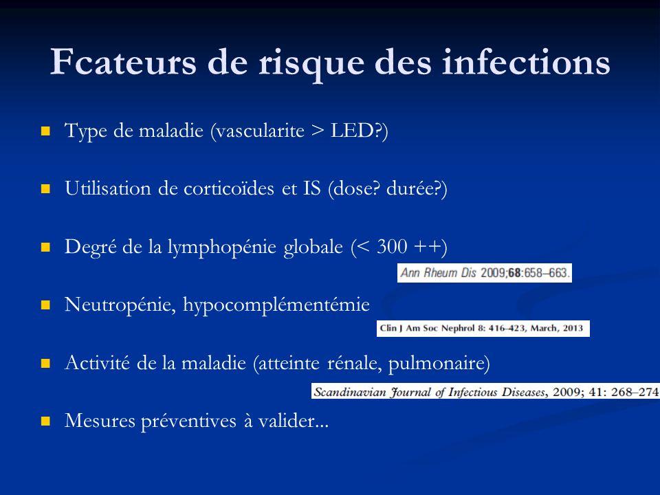 Fcateurs de risque des infections