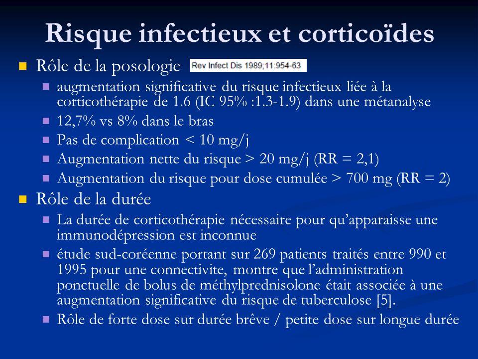 Risque infectieux et corticoïdes