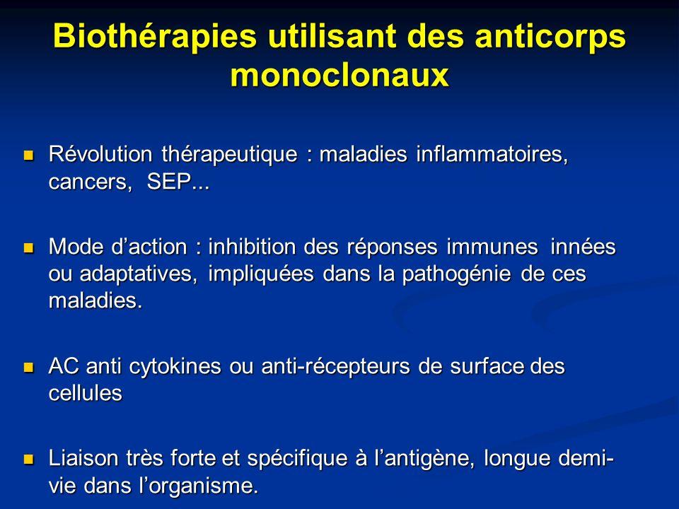 Biothérapies utilisant des anticorps monoclonaux