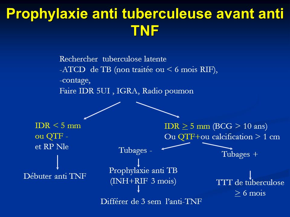 Prophylaxie anti tuberculeuse avant anti TNF
