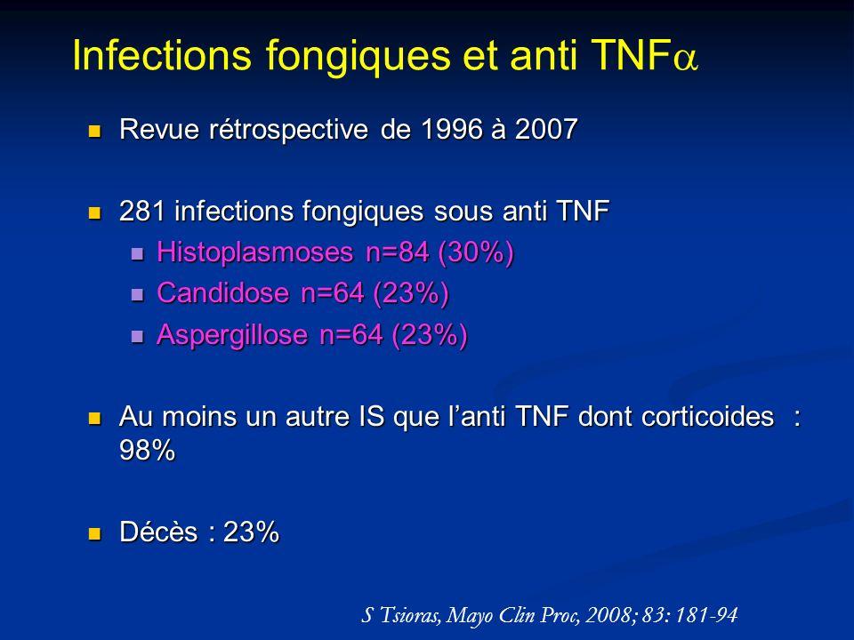 Infections fongiques et anti TNFa