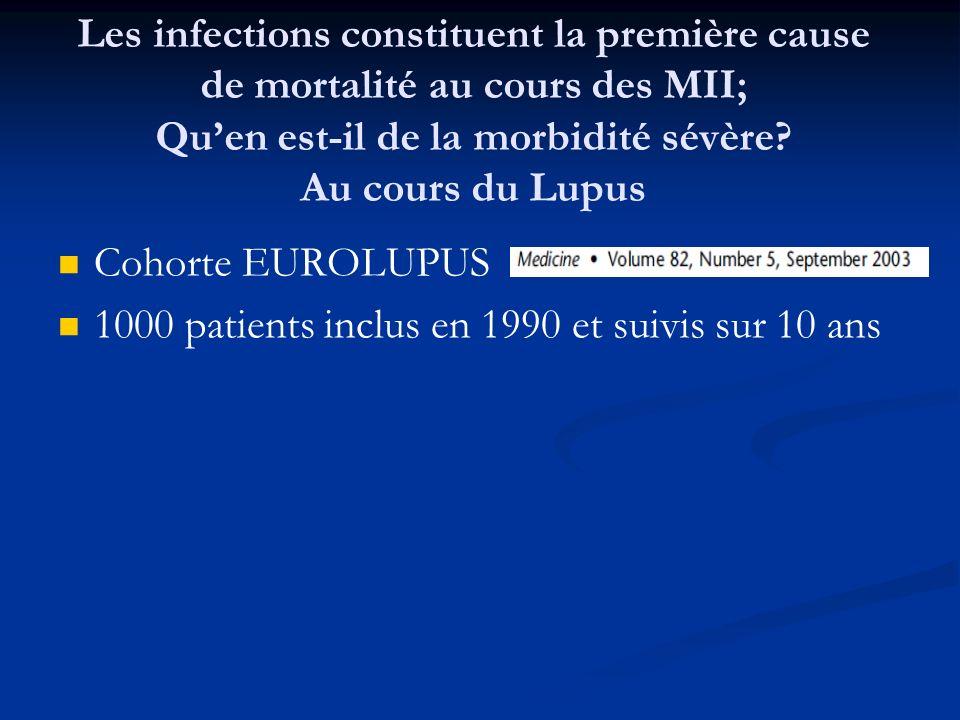 Les infections constituent la première cause de mortalité au cours des MII; Qu'en est-il de la morbidité sévère Au cours du Lupus