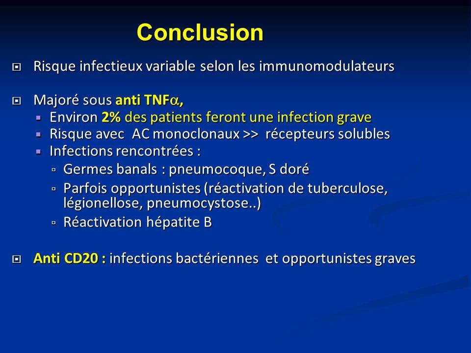 Conclusion Risque infectieux variable selon les immunomodulateurs