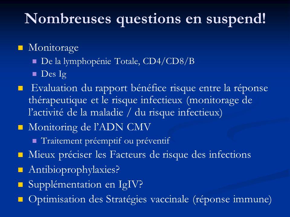 Nombreuses questions en suspend!