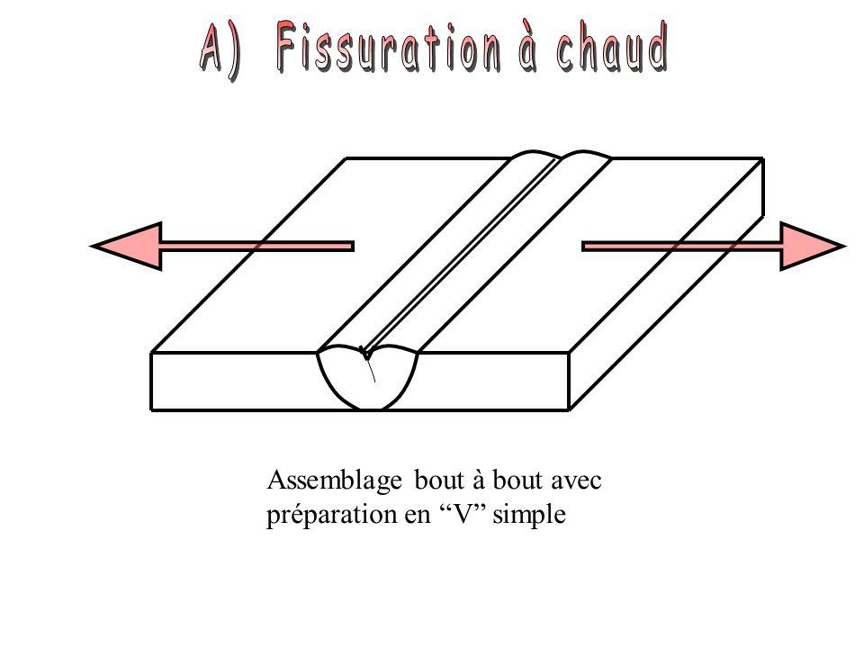 A) Fissuration à chaud Assemblage bout à bout avec