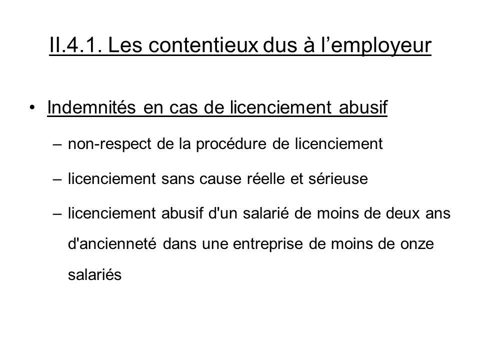 II.4.1. Les contentieux dus à l'employeur
