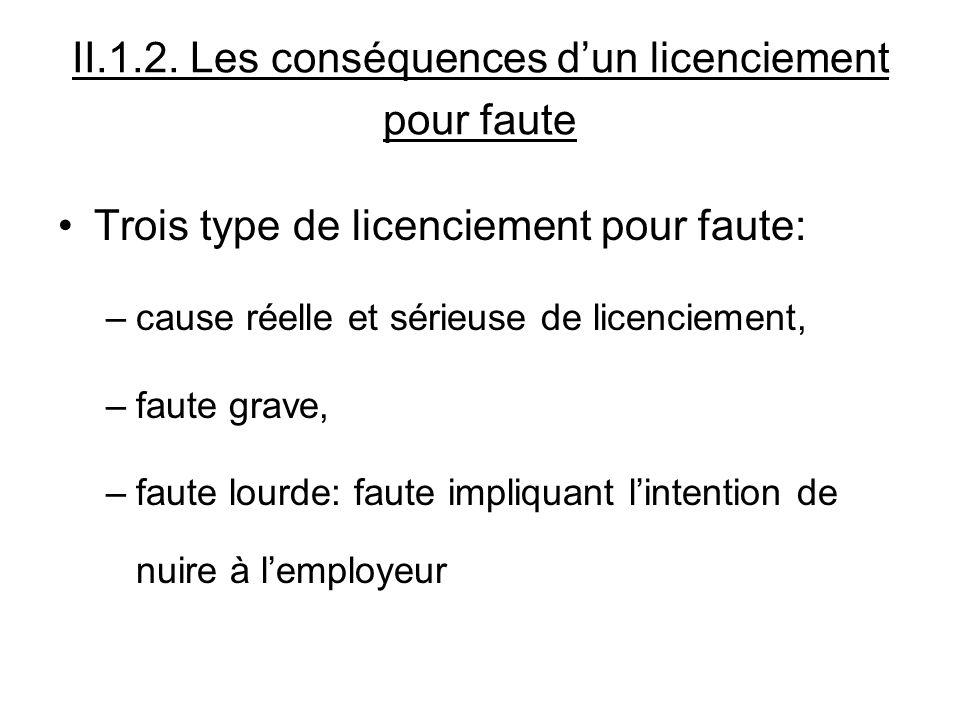 II.1.2. Les conséquences d'un licenciement pour faute