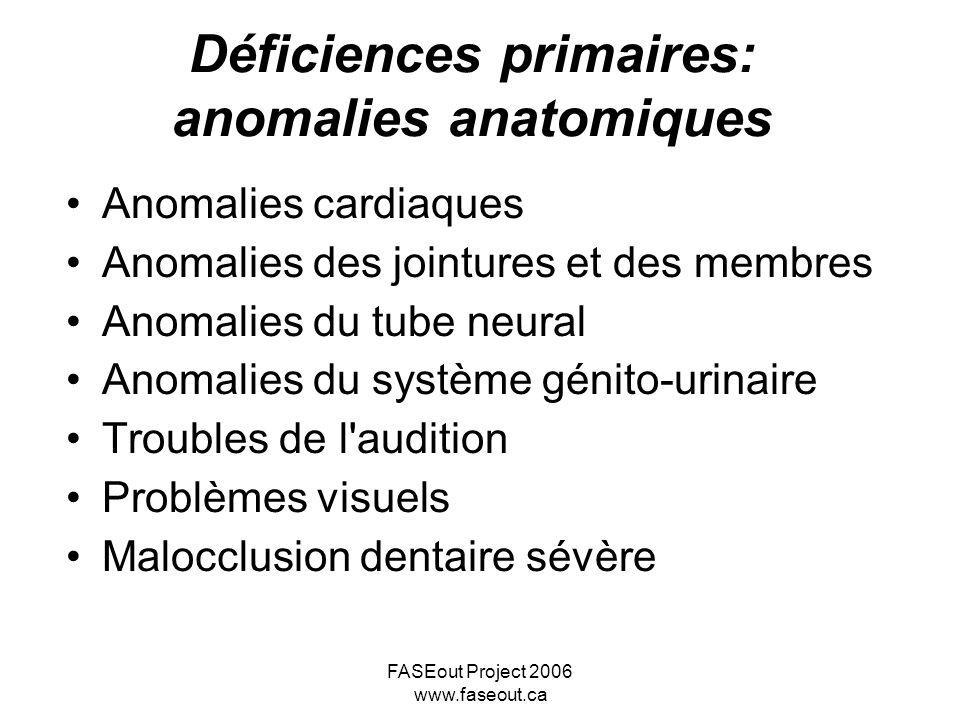 Déficiences primaires: anomalies anatomiques