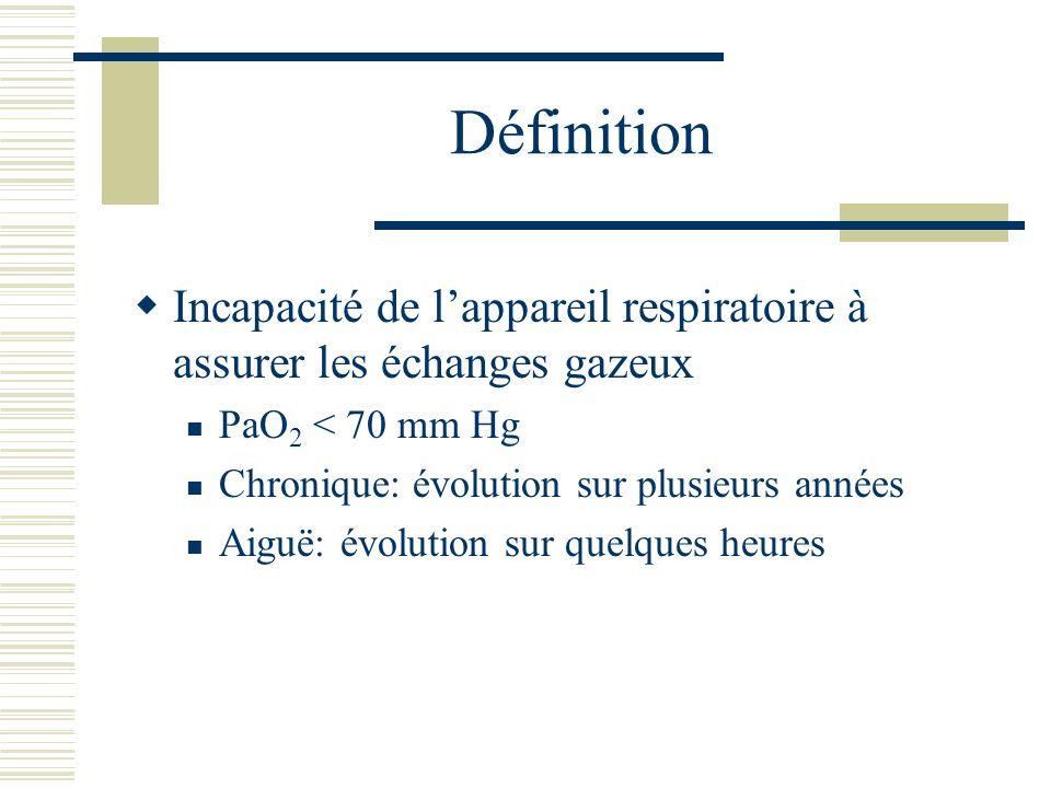 Définition Incapacité de l'appareil respiratoire à assurer les échanges gazeux. PaO2 < 70 mm Hg. Chronique: évolution sur plusieurs années.