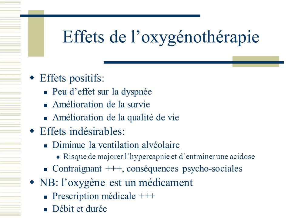 Effets de l'oxygénothérapie