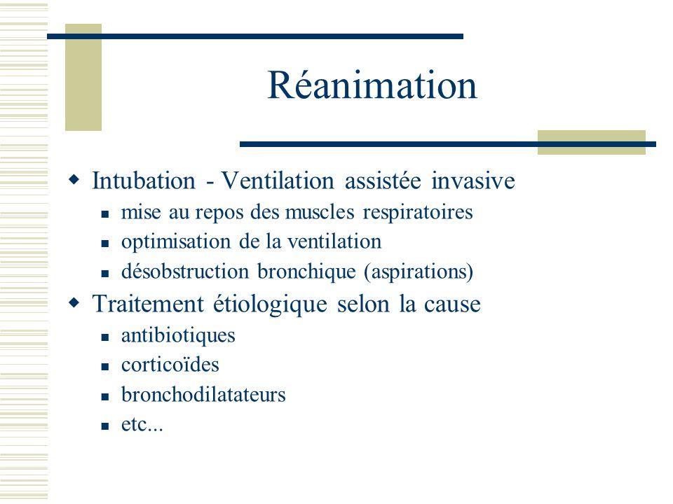 Réanimation Intubation - Ventilation assistée invasive