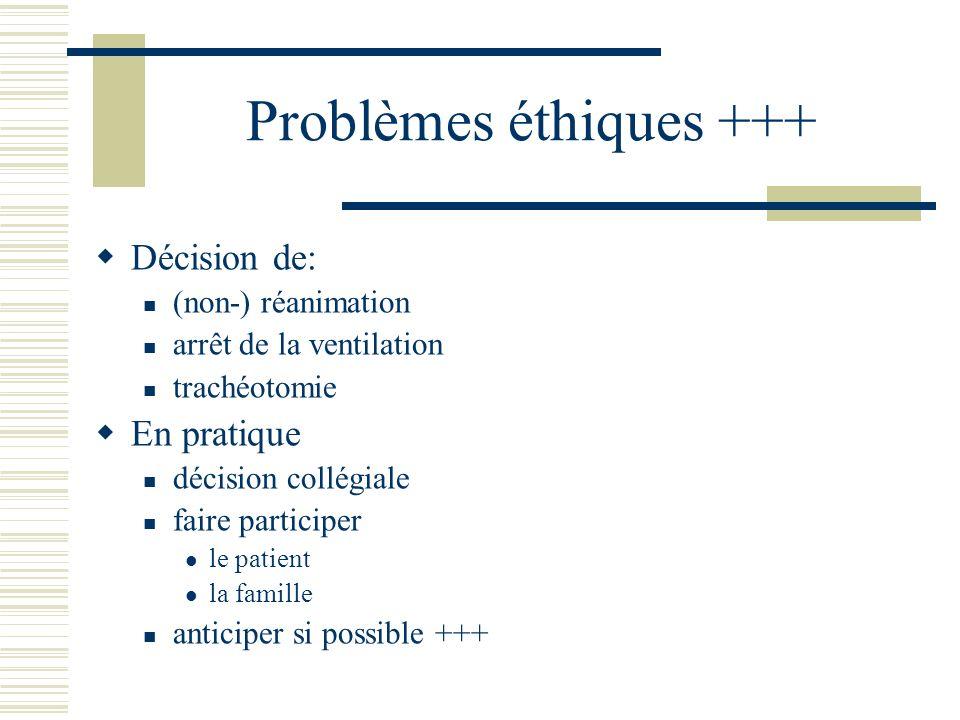 Problèmes éthiques +++