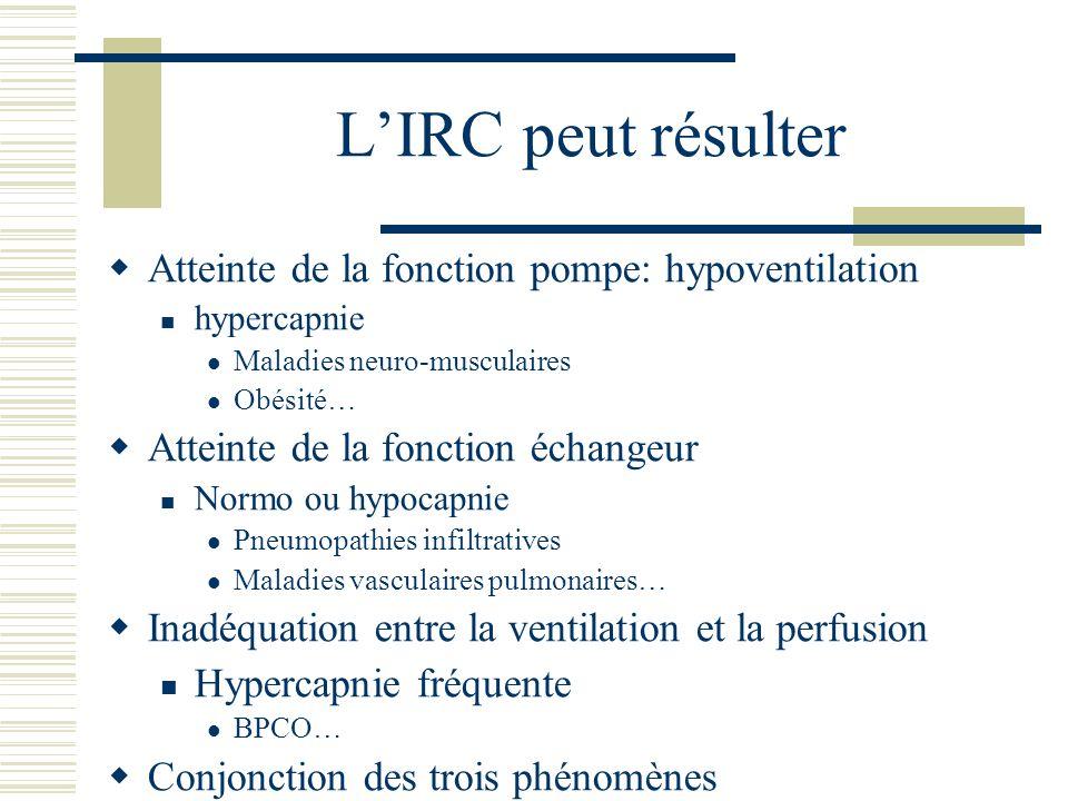 L'IRC peut résulter Atteinte de la fonction pompe: hypoventilation