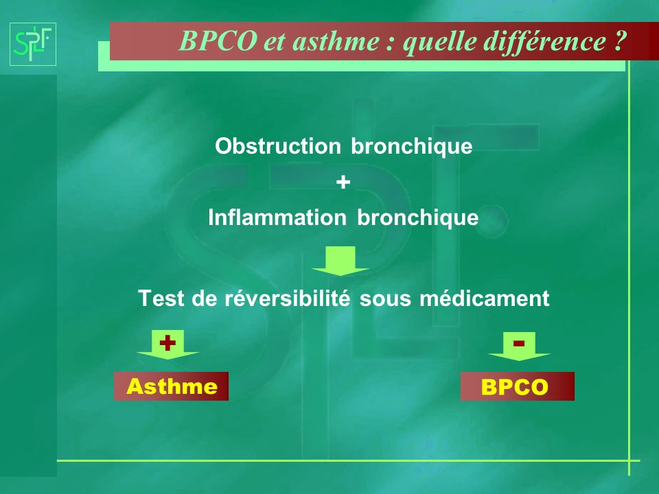 BPCO et asthme : quelle différence