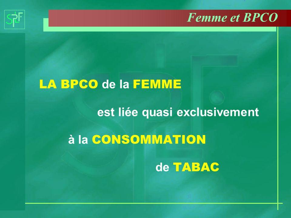 Femme et BPCO LA BPCO de la FEMME