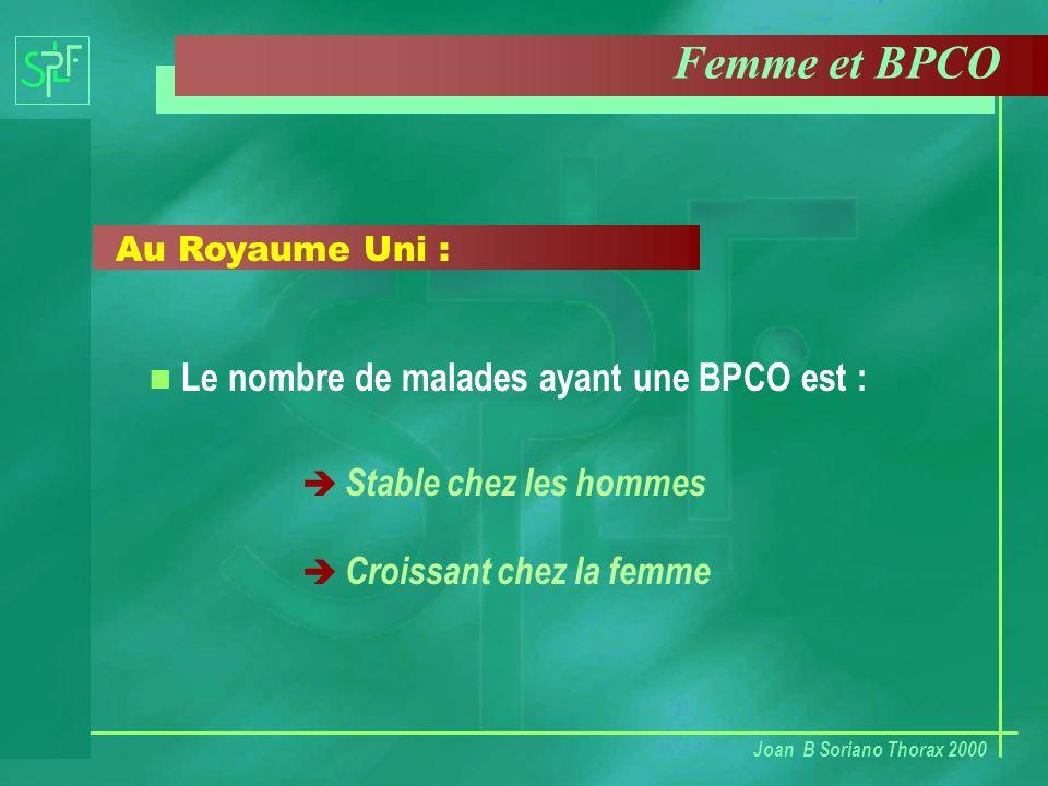 Femme et BPCO Le nombre de malades ayant une BPCO est :