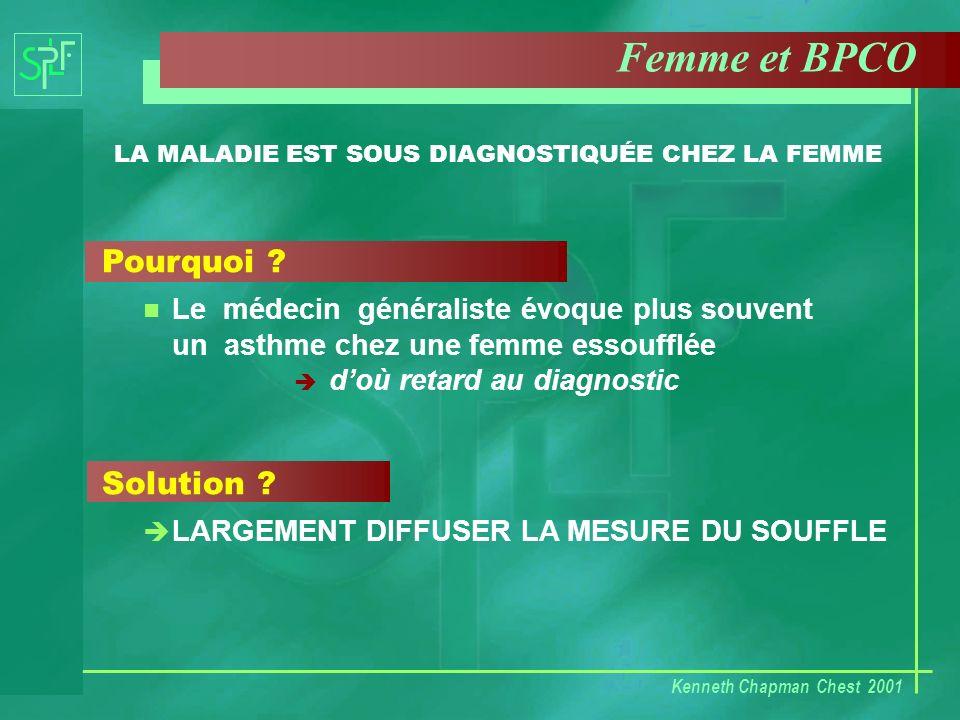 LA MALADIE EST SOUS DIAGNOSTIQUÉE CHEZ LA FEMME