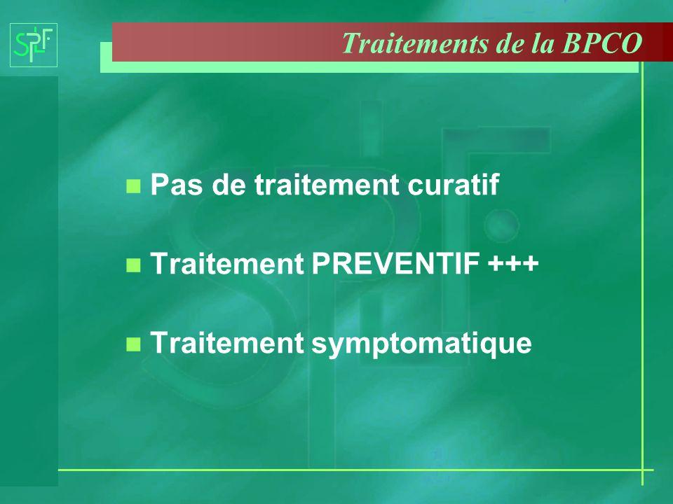 Pas de traitement curatif Traitement PREVENTIF +++