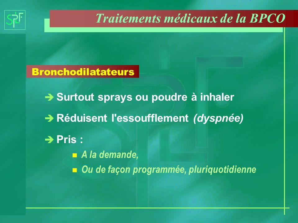 Traitements médicaux de la BPCO