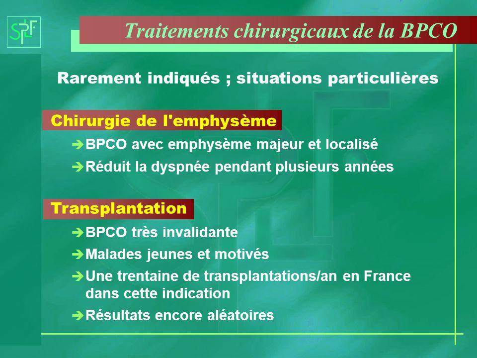 Traitements chirurgicaux de la BPCO