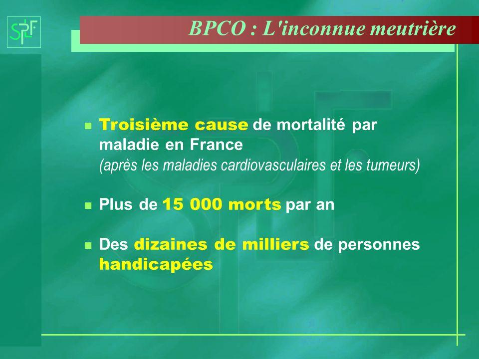 BPCO : L inconnue meutrière