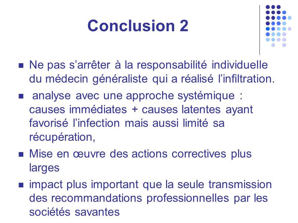 Conclusion 2 Ne pas s'arrêter à la responsabilité individuelle du médecin généraliste qui a réalisé l'infiltration.