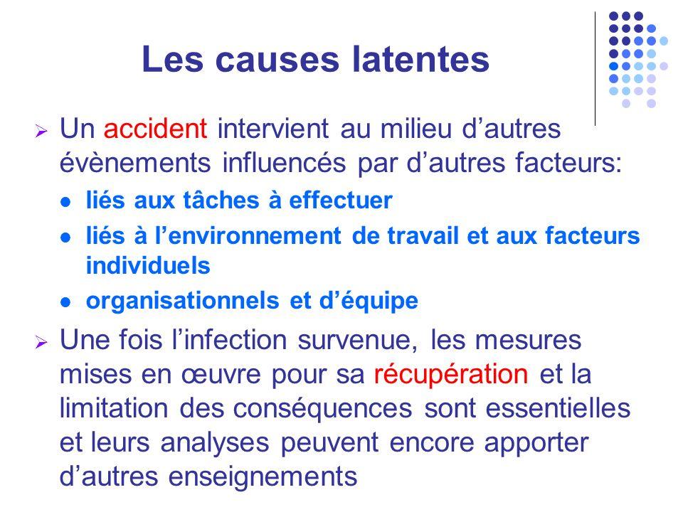 Les causes latentes Un accident intervient au milieu d'autres évènements influencés par d'autres facteurs: