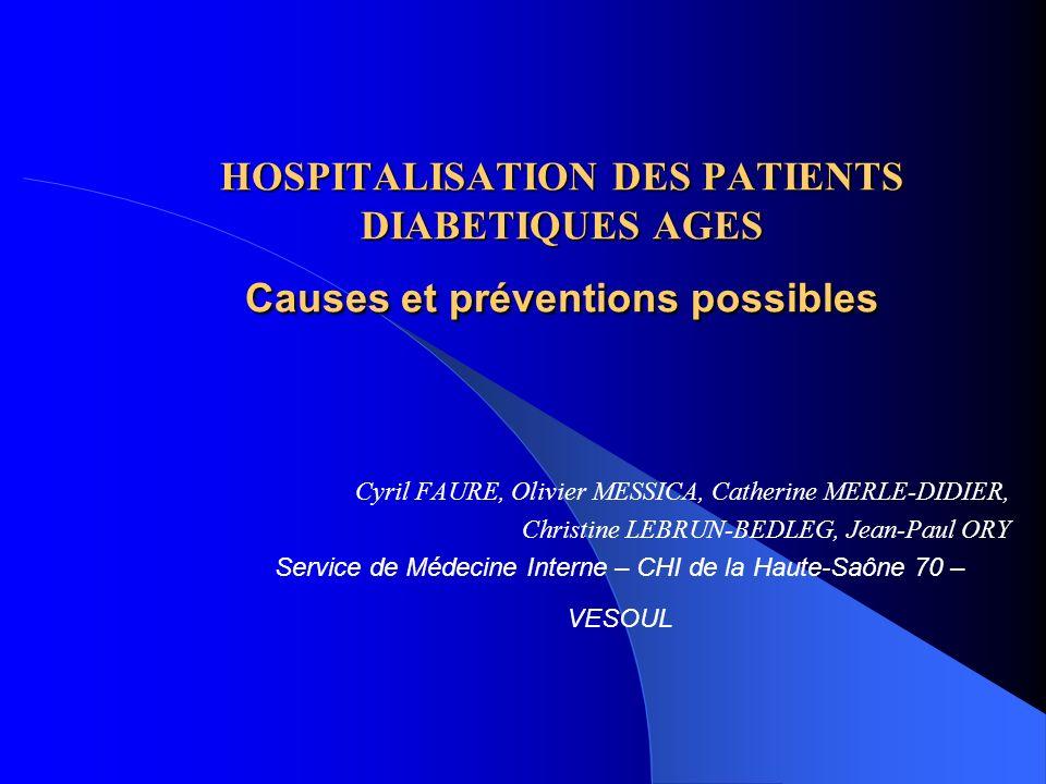 Service de Médecine Interne – CHI de la Haute-Saône 70 – VESOUL