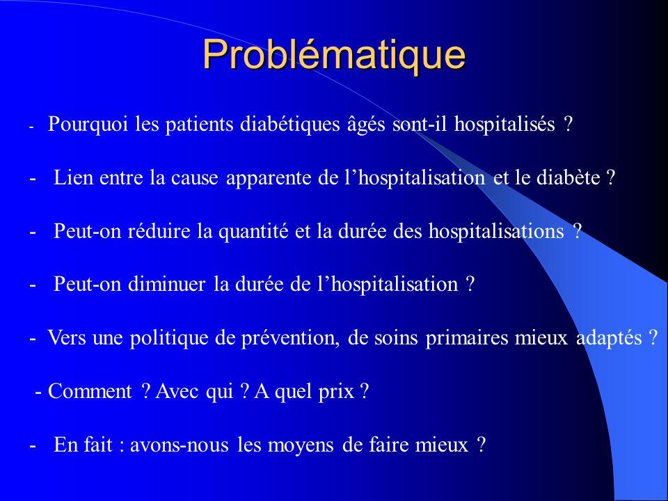Problématique - Pourquoi les patients diabétiques âgés sont-il hospitalisés