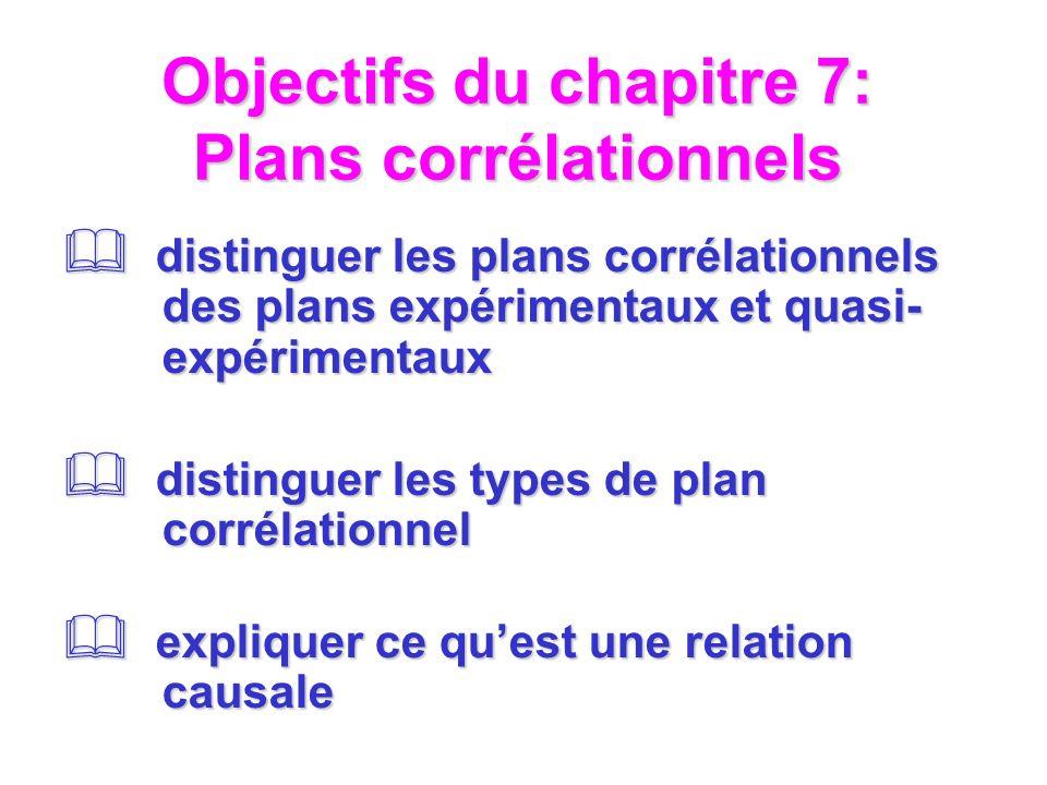 Objectifs du chapitre 7: Plans corrélationnels