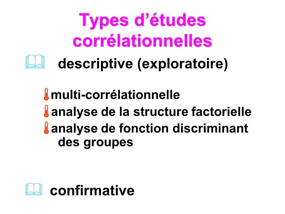 Types d'études corrélationnelles