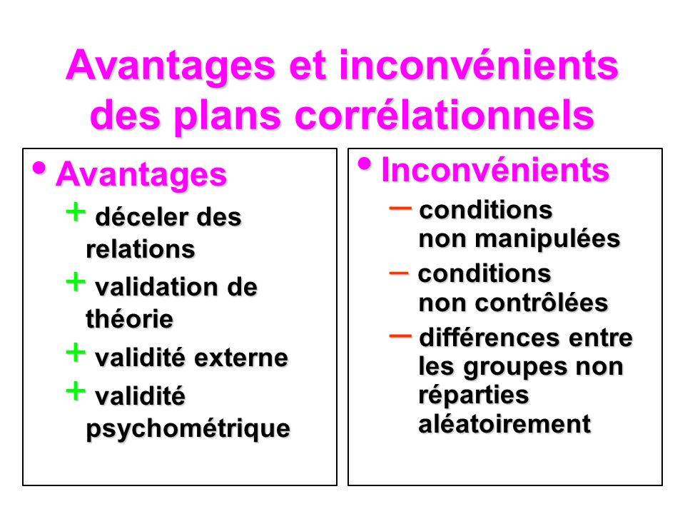 Avantages et inconvénients des plans corrélationnels