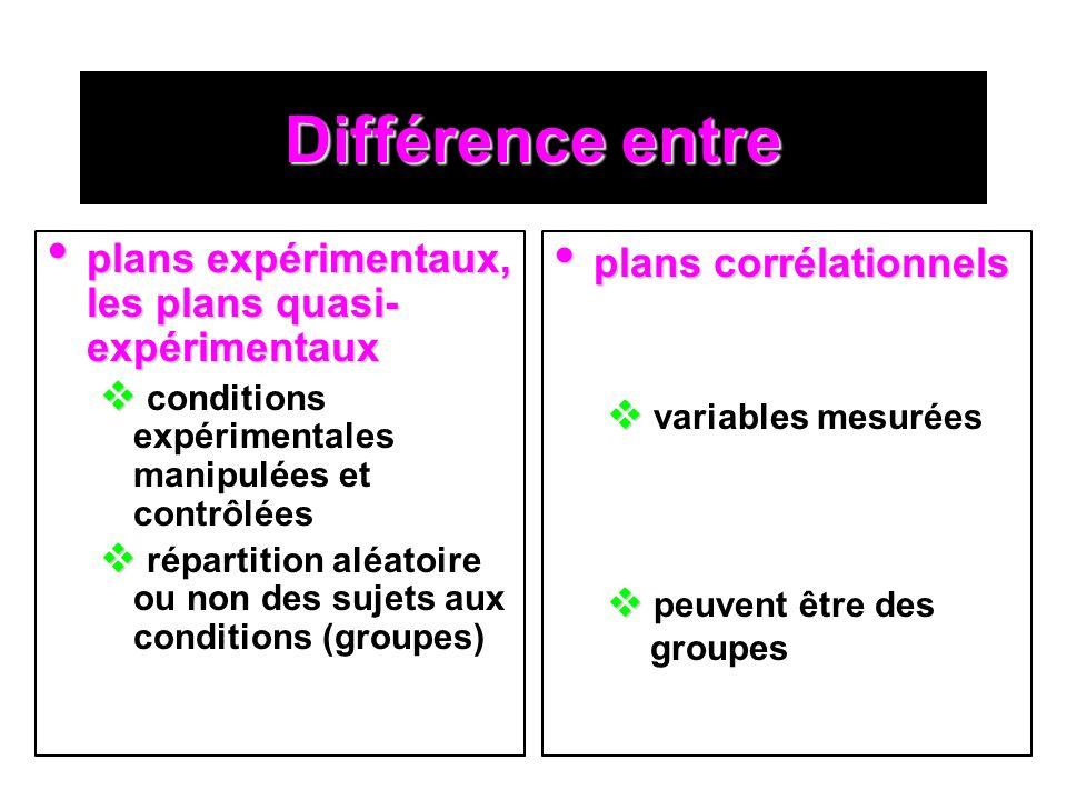 Différence entre plans expérimentaux, les plans quasi-expérimentaux
