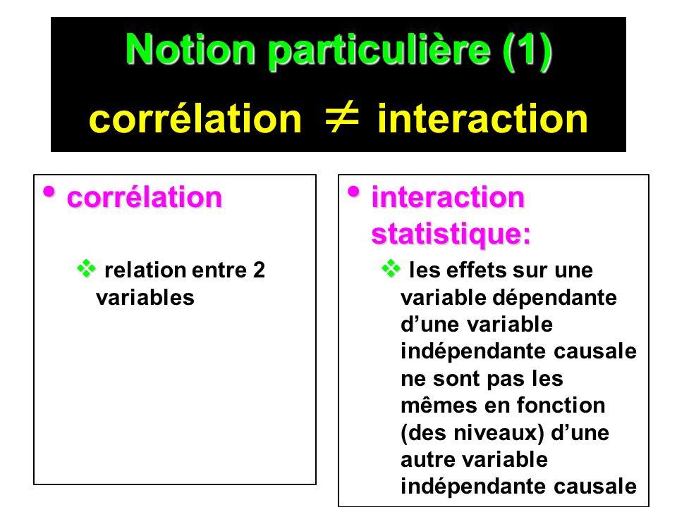 Notion particulière (1) corrélation  interaction