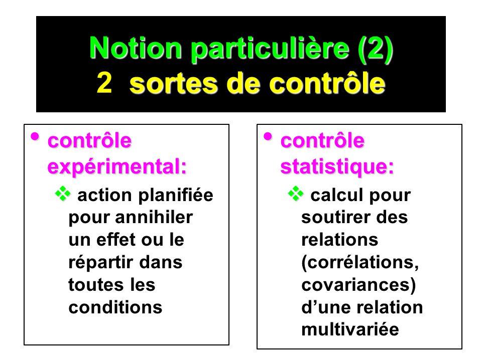 Notion particulière (2) 2 sortes de contrôle