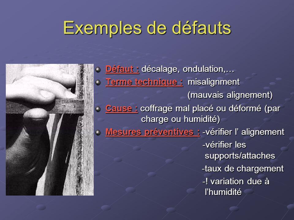 Exemples de défauts Défaut : décalage, ondulation,…