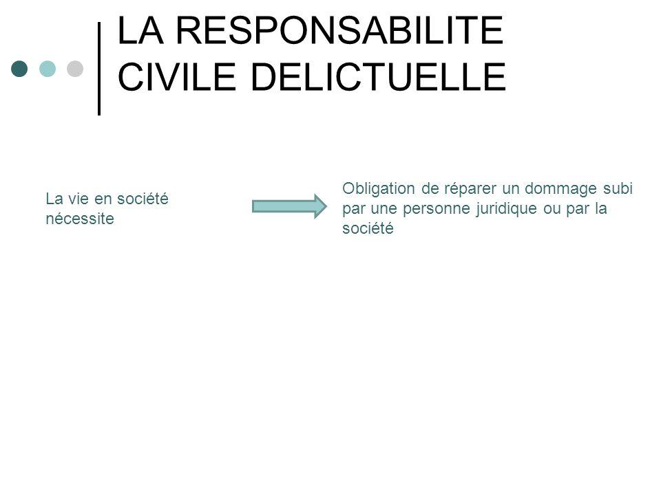 LA RESPONSABILITE CIVILE DELICTUELLE