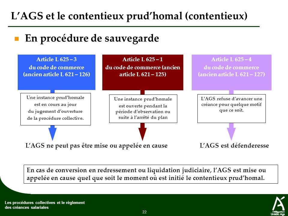 L'AGS et le contentieux prud'homal (contentieux)