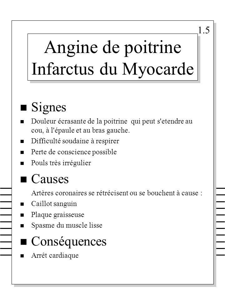 Angine de poitrine Infarctus du Myocarde