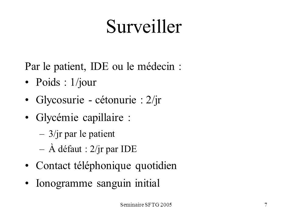 Surveiller Par le patient, IDE ou le médecin : Poids : 1/jour