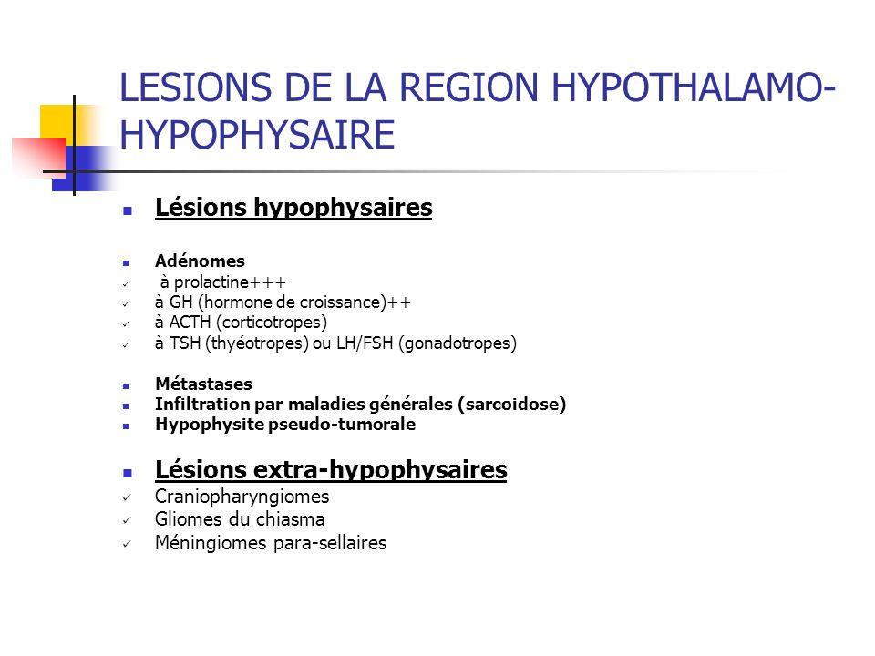 LESIONS DE LA REGION HYPOTHALAMO-HYPOPHYSAIRE
